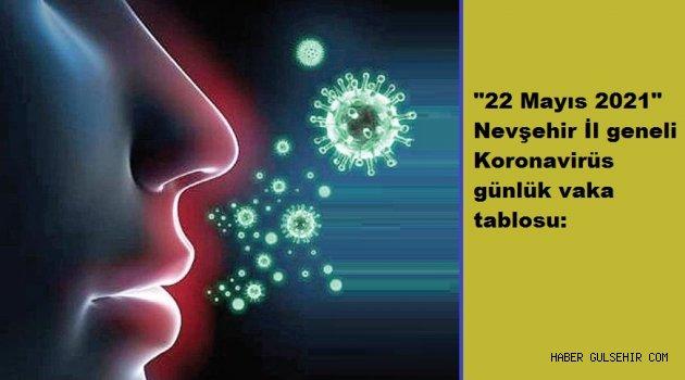 """22 Mayıs 2021"" Nevşehir İl geneli Koronavirüs günlük vaka tablosu:"