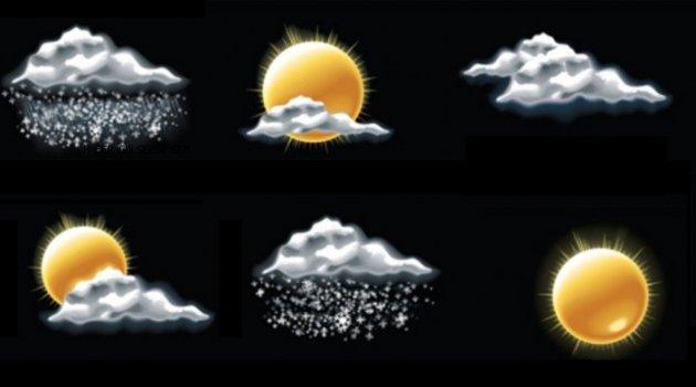 Gülşehir 18-22 Şubat 5 Günlük Hava Durumu.