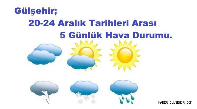 Gülşehir; 20-24 Aralık Tarihleri Arası 5 Günlük Hava Durumu.
