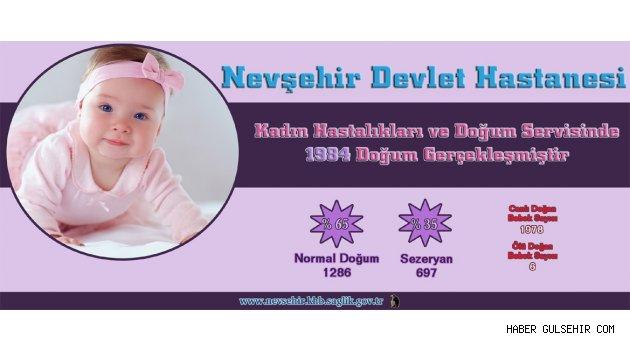 Nevşehir Devlet Hastanesinde 1984 Doğum Gerçekleşti