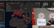 Nevşehir'deki Koronovirüslü Sayısı!