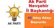 Nevşehir'de 45 Kişi Belediye Başkan Aday Adaylığına Başvurdu.