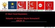 31 Mart Gülşehir ve Köyleri Seçim Sonuçları!! ANLIK BURADA OLACAK