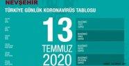 Nevşehir'de 5 Kişiye Koronavirüs Teşhisi Konuldu