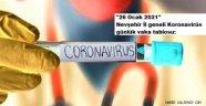"""""""22 Ocak 2021"""" Nevşehir İl geneli Koronavirüs günlük vaka sayısı ?"""