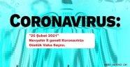"""""""25 Şubat 2021"""" Nevşehir İl geneli Koronavirüs Günlük Vaka Sayısı."""