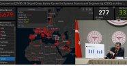 Nevşehir'deki Koronovirüslü Sayısı