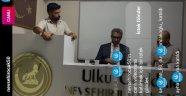 Ülkü Ocakları canlı yayında Azerbaycan'ı anlattı